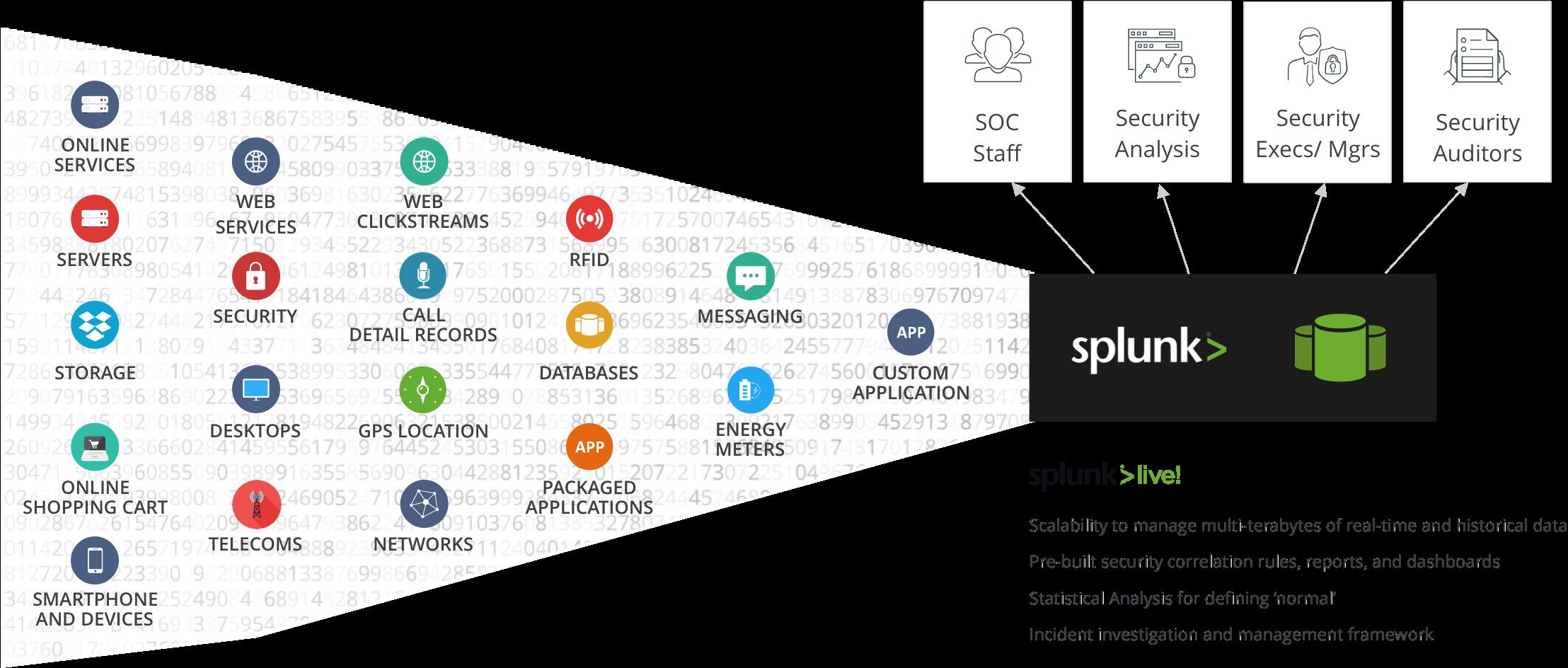 Splunk   Lean Apps GmbH